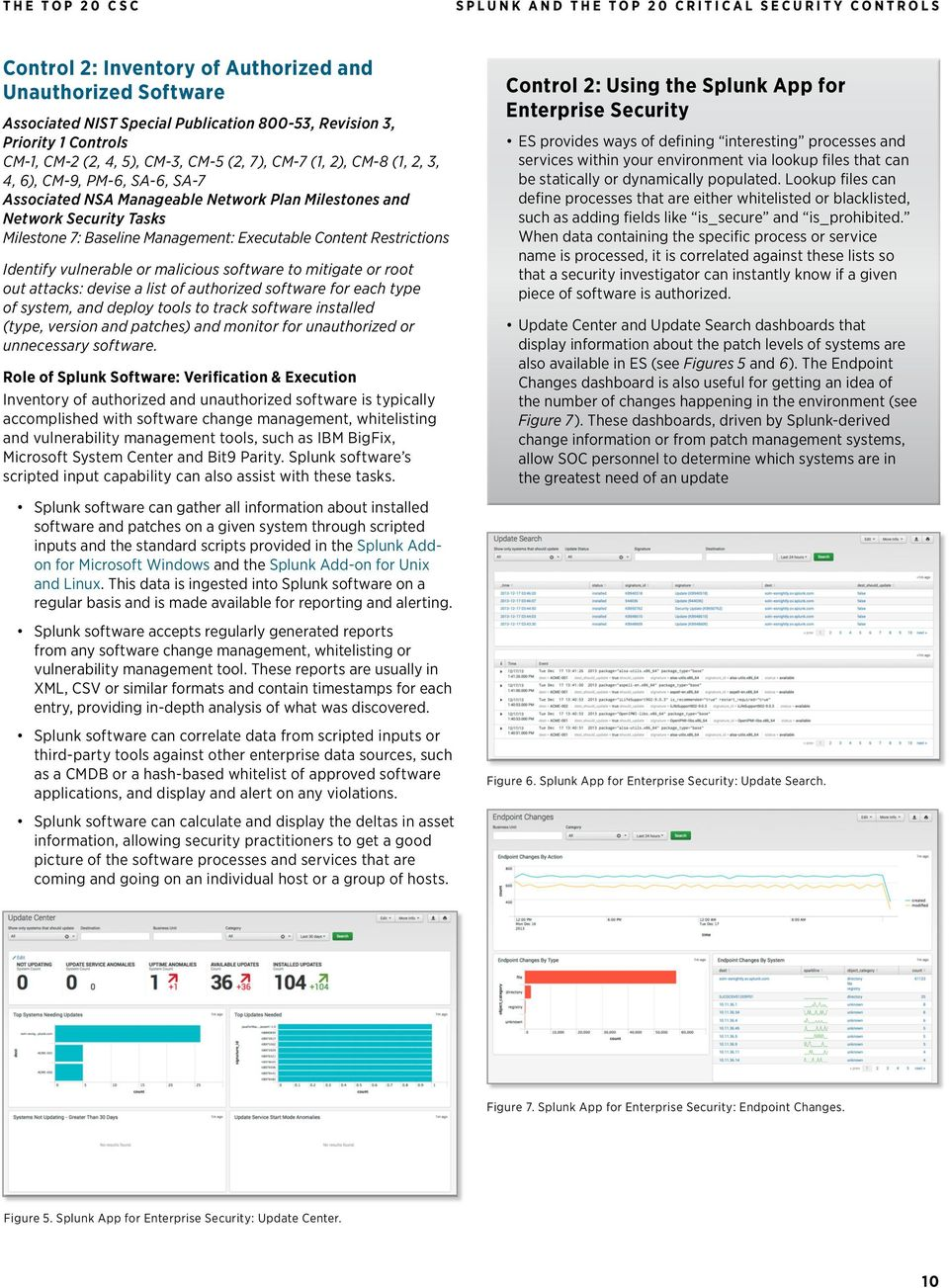 Splunk and the SANS Top 20 Critical Security Controls  Mapping