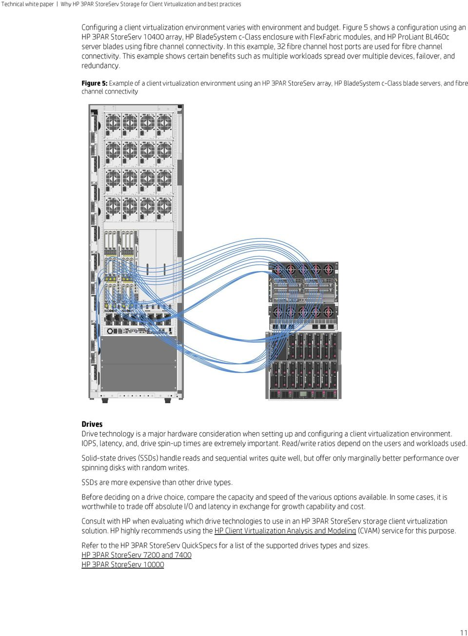 Why HP 3PAR StoreServ Storage for Client Virtualization and