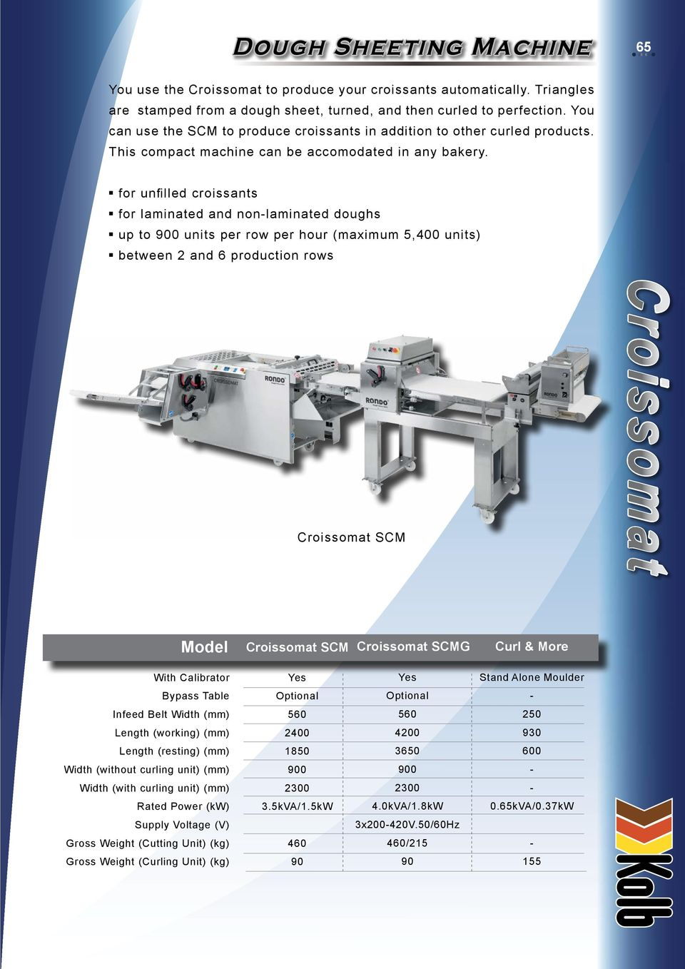 For Unfilled Croissants Laminated And Nonlaminated Doughs Up To 900 Units Per Row Hour