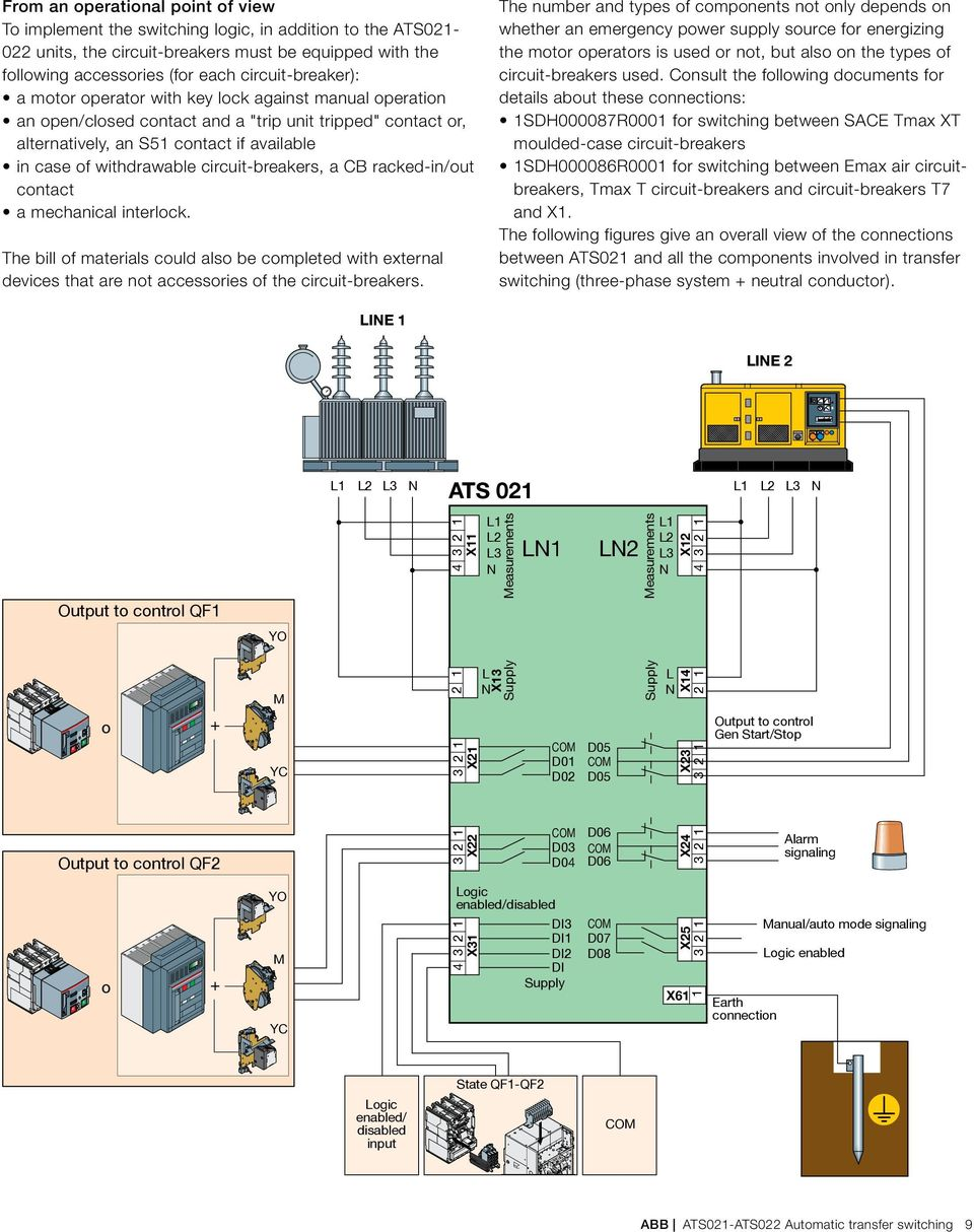 White Paper - July ATS021-ATS022 Automatic transfer switching - PDF