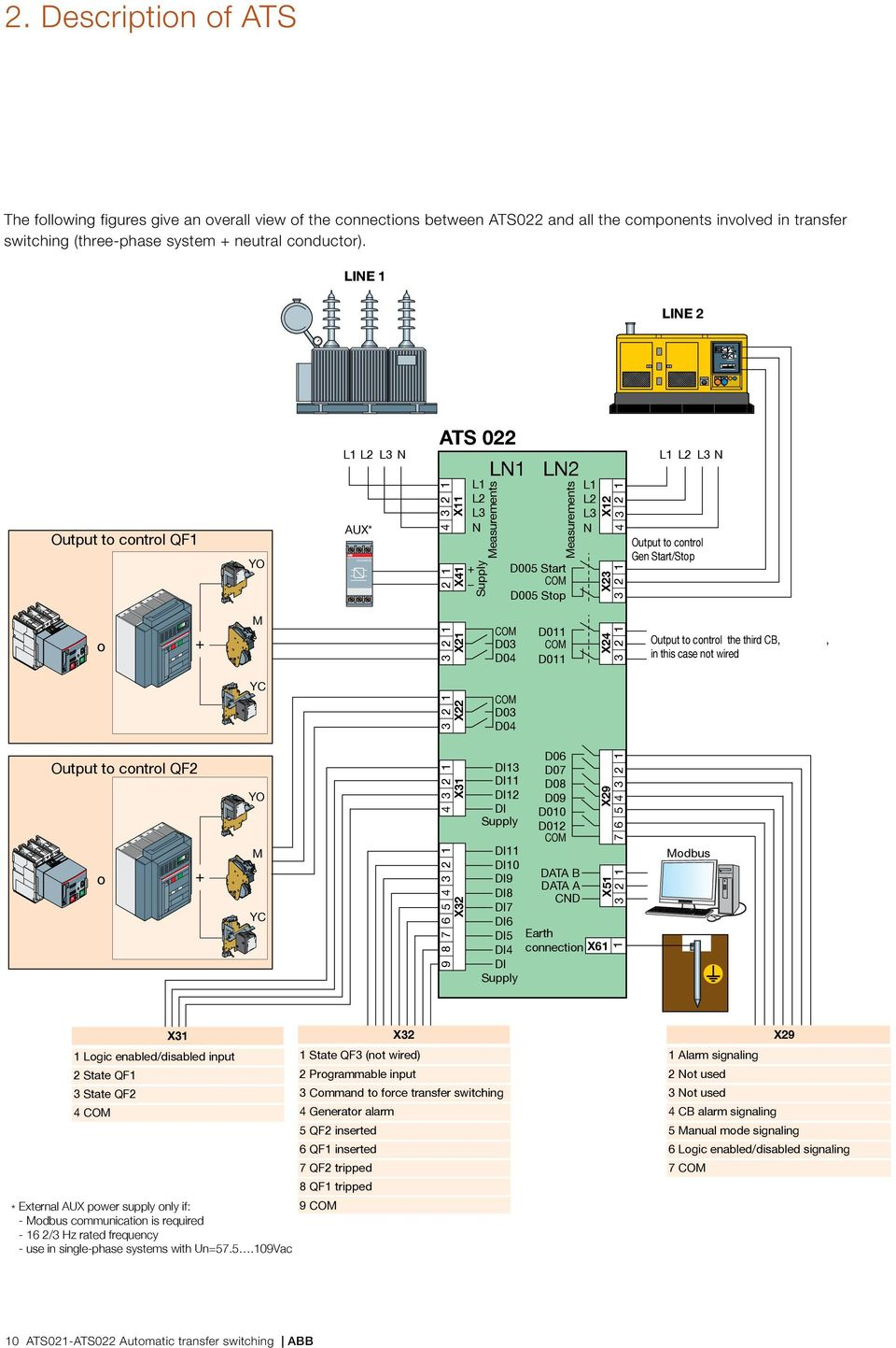 White Paper - July ATS021-ATS022 Automatic transfer ... on
