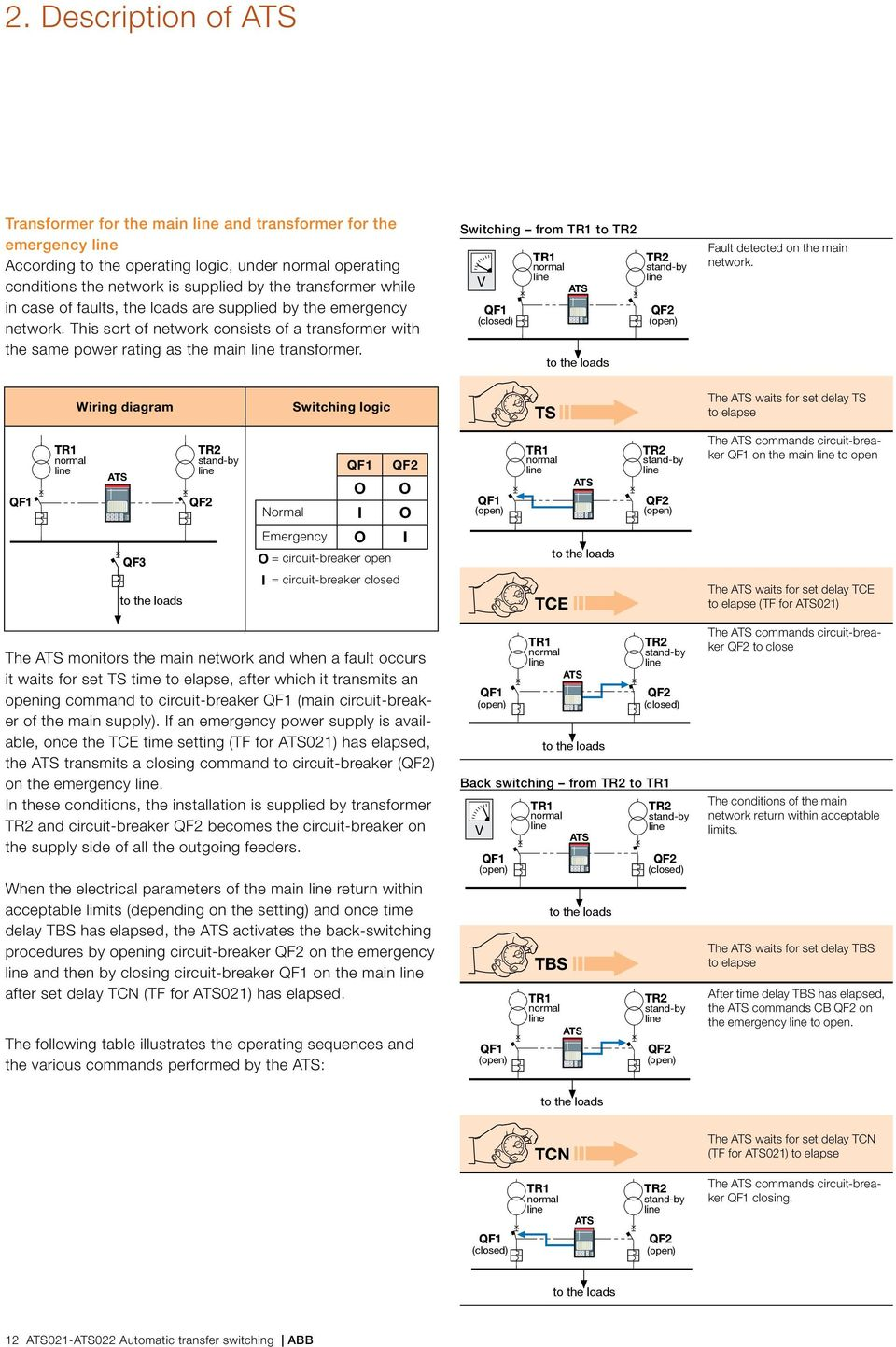White Paper July Ats021 Ats022 Automatic Transfer Switching Pdf Abb Wiring Diagrams From To V The Fault Detected On Main Network