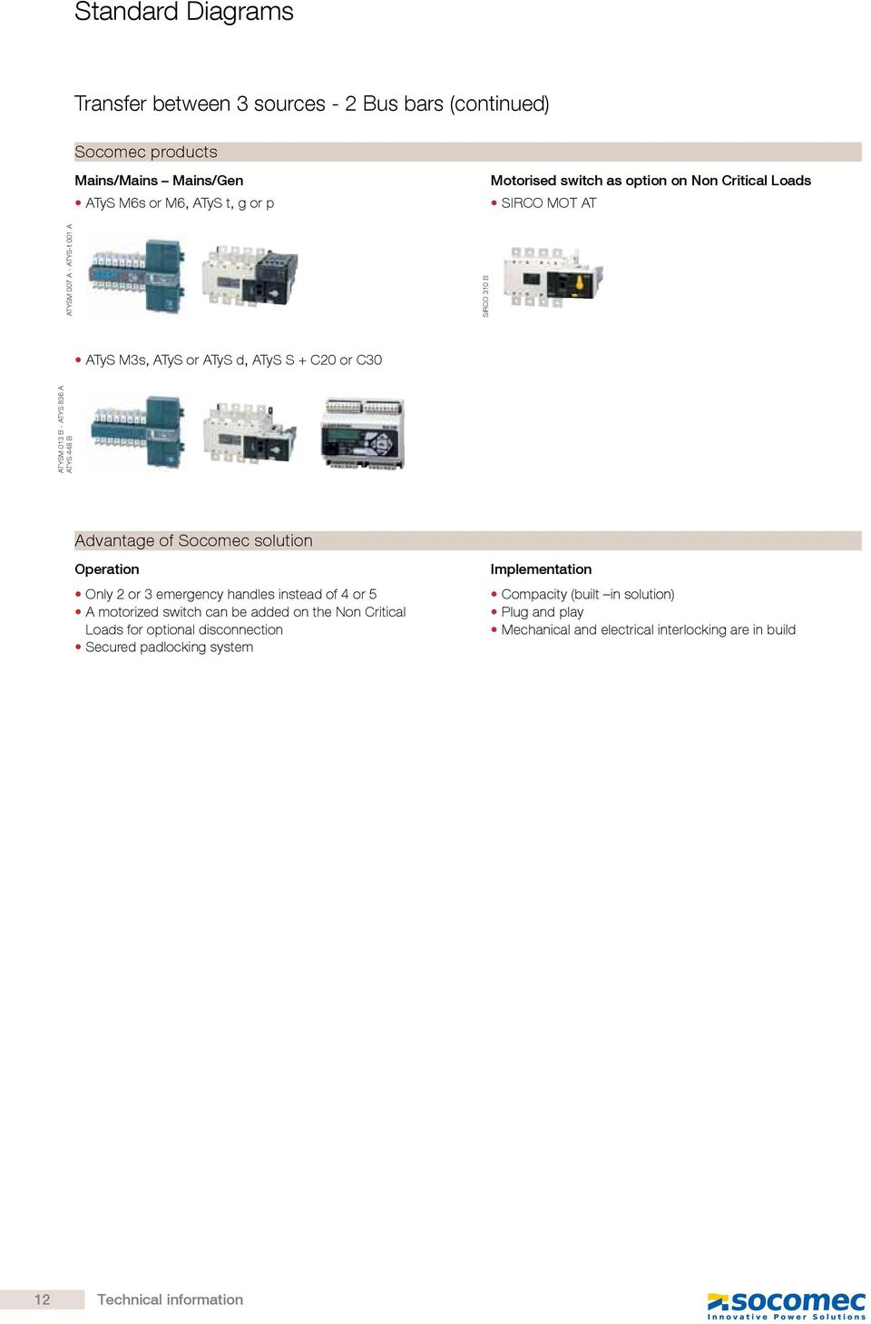 Phenomenal Technical Information Typical Automatic Transfer Switch Diagrams Pdf Wiring Database Pengheclesi4X4Andersnl