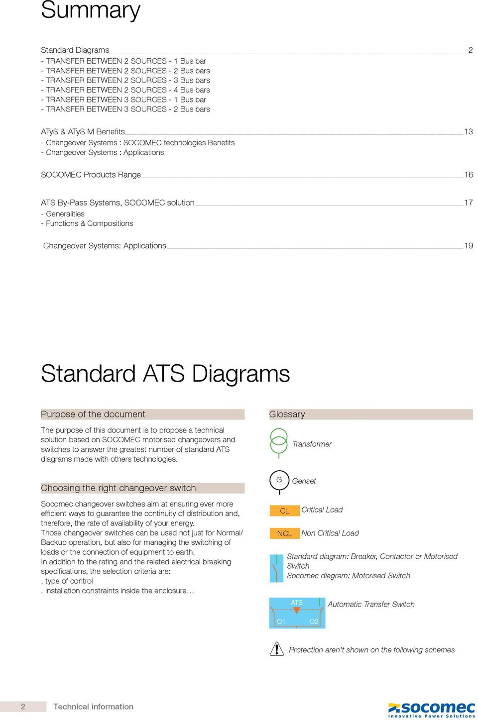 Technical Information Typical Automatic Transfer Switch Diagrams Pdf Socomec Ats Wiring Diagram Products Range 16 By Pass Systems Solution 17 Eneralities Functions