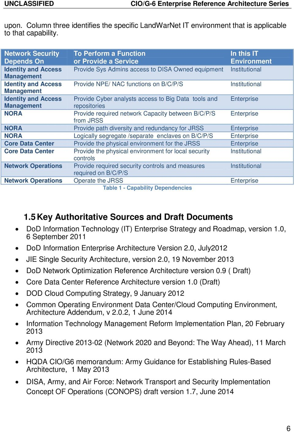 U S  Army - Network Security Enterprise Reference