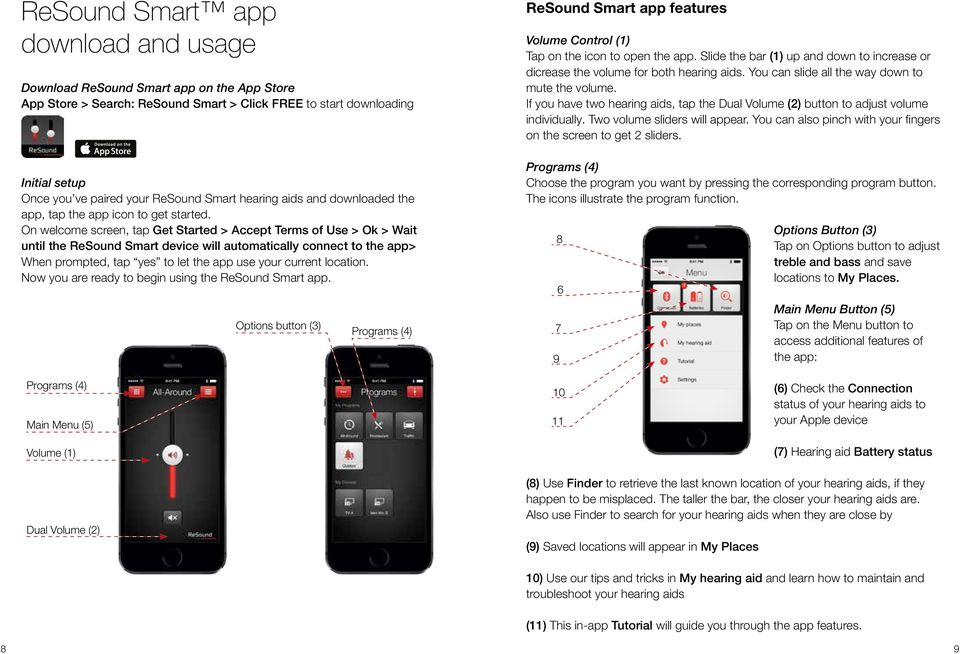 Quick Guide  Using ReSound Smart hearing aids with your iphone, ipad