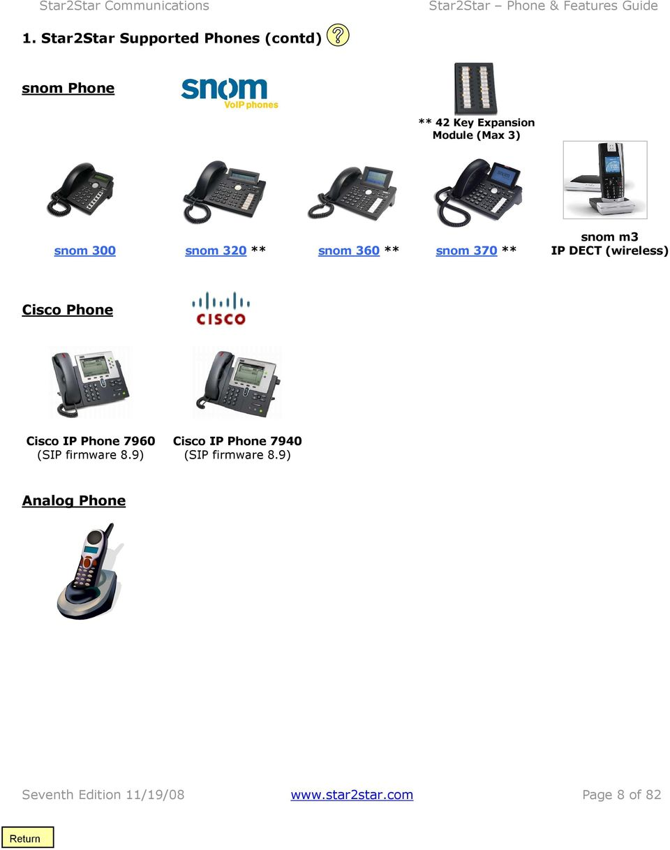 (wireless) Cisco Phone Cisco IP Phone 7960 (SIP firmware 8.