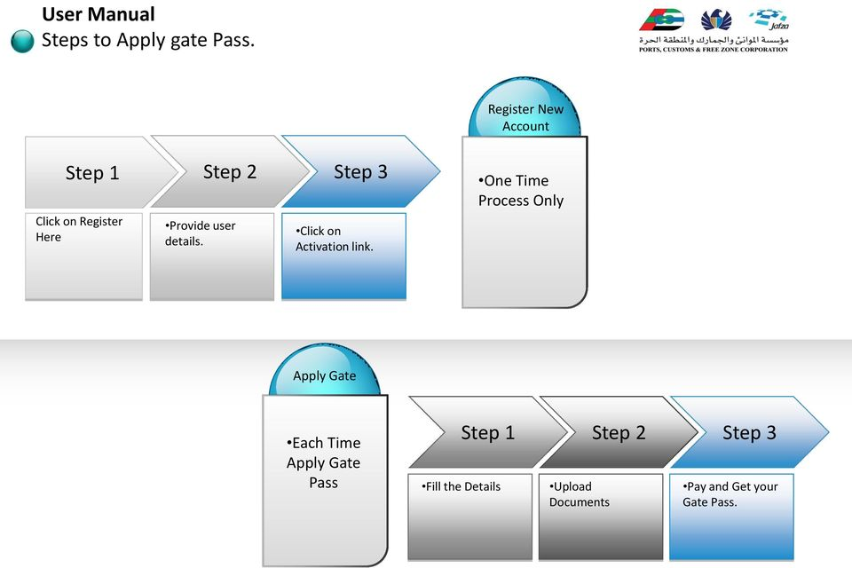 PCFC GATE PASS USER MANUAL PCFC SECURITY  User Manual - PDF