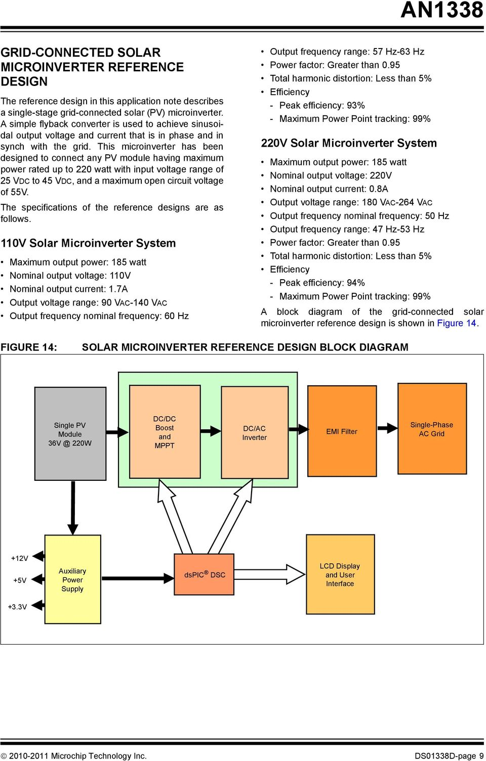 Grid Connected Solar Microinverter Reference Design Using A Dspic Besides Dc Ac Inverter Circuit Diagram Also Converter This Has Been Designed To Connect Any Pv Module Having Maximum Power Rated Up
