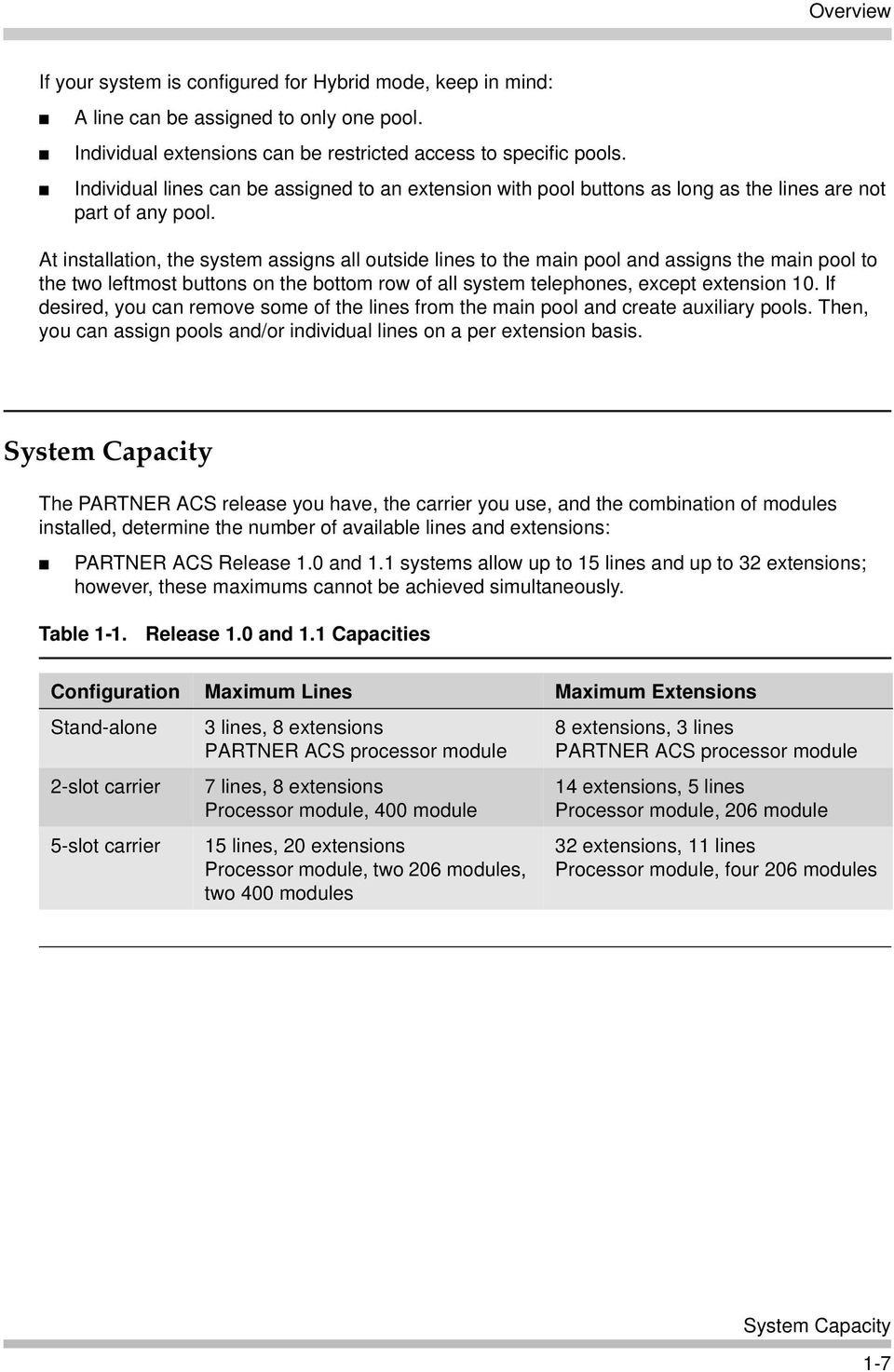 At installation, the system assigns all outside lines to the main pool and  assigns the