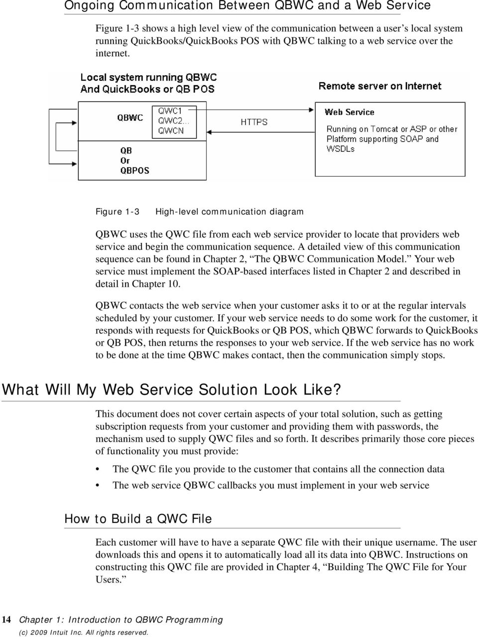 QuickBooks Web Connector Programmer s Guide - PDF