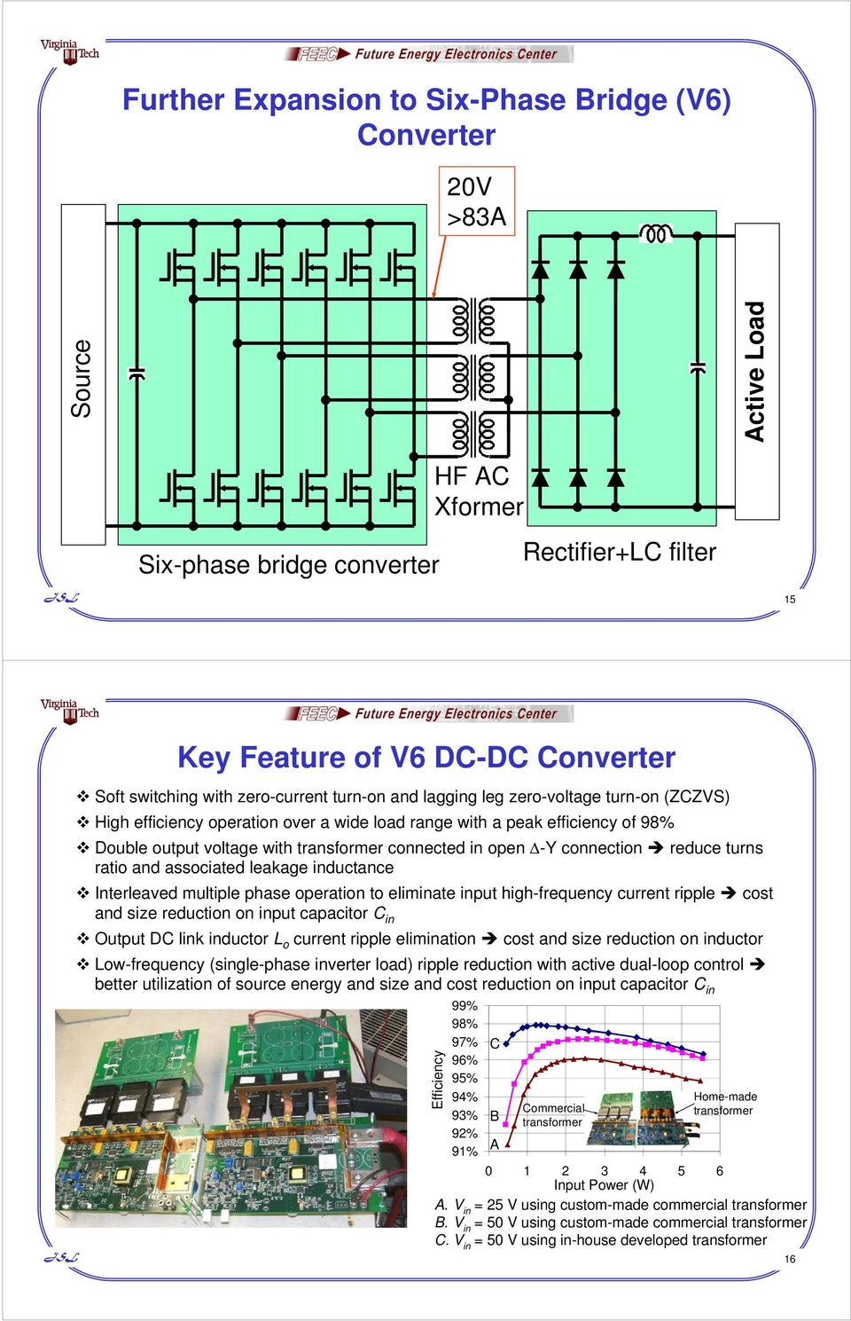 High-Efficiency Power Conversion for Renewable Energy and