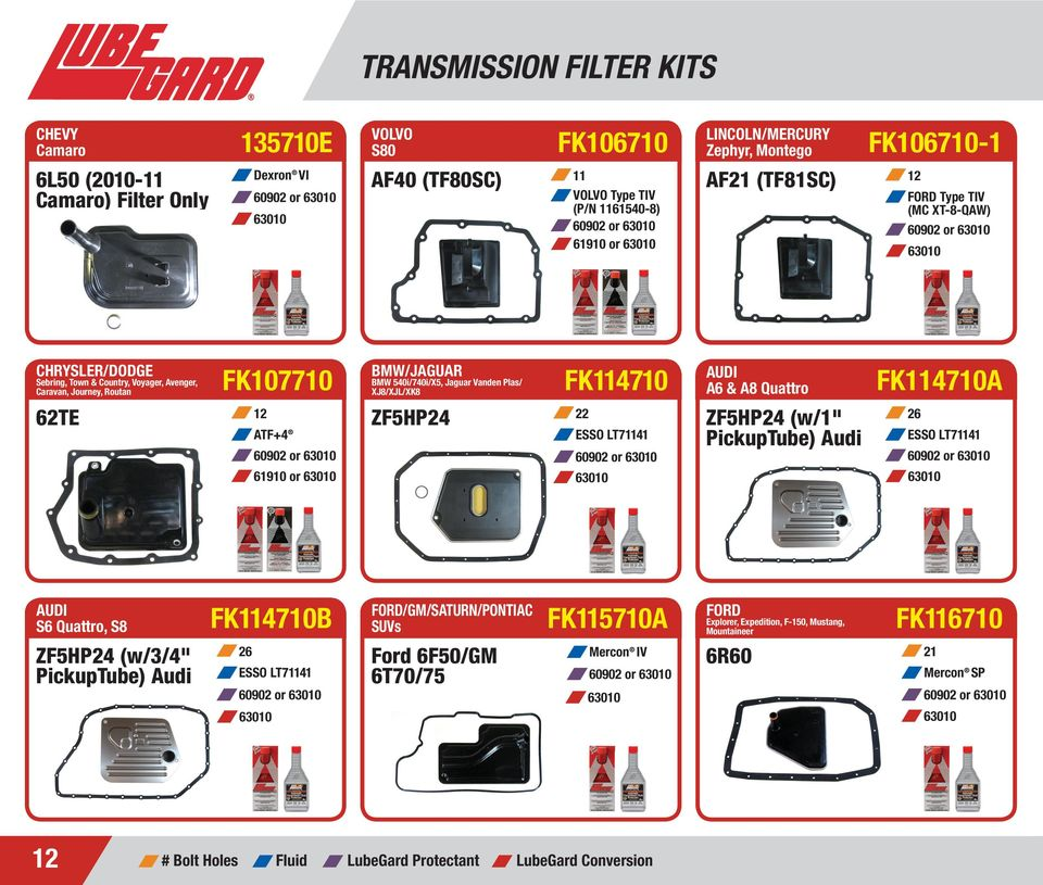 Filter Transmission & Filter Identifier Wall Chart  Issued