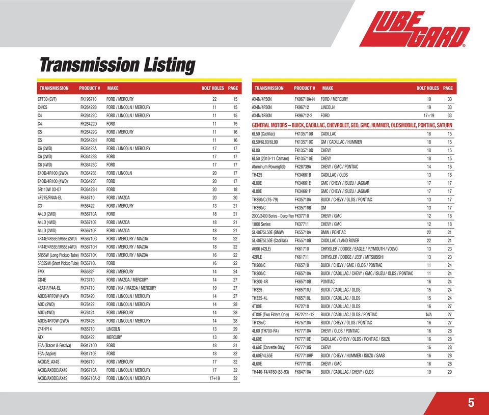 Filter transmission filter identifier wall chart issued 1114 4wd fk36423c ford 17 17 e4od4r100 2wd fk36423e ford fandeluxe Gallery