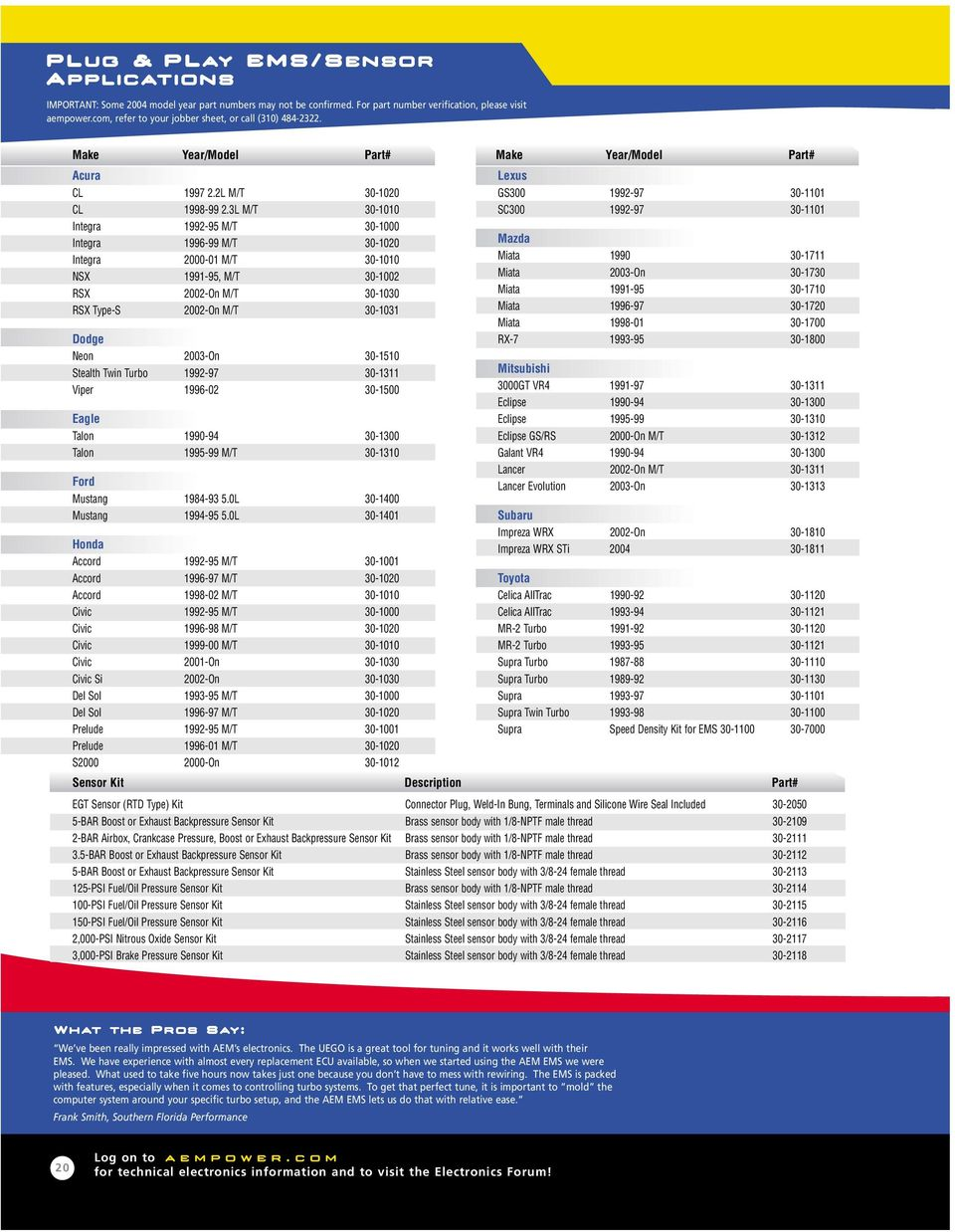 Table Of Contents Horsepower It S How Our Reputation Was Built 1999 Audi A4 Quatro 2800 Engine Compartment Use Box Diagram 3l M T 30 1010 Integra 1992 95