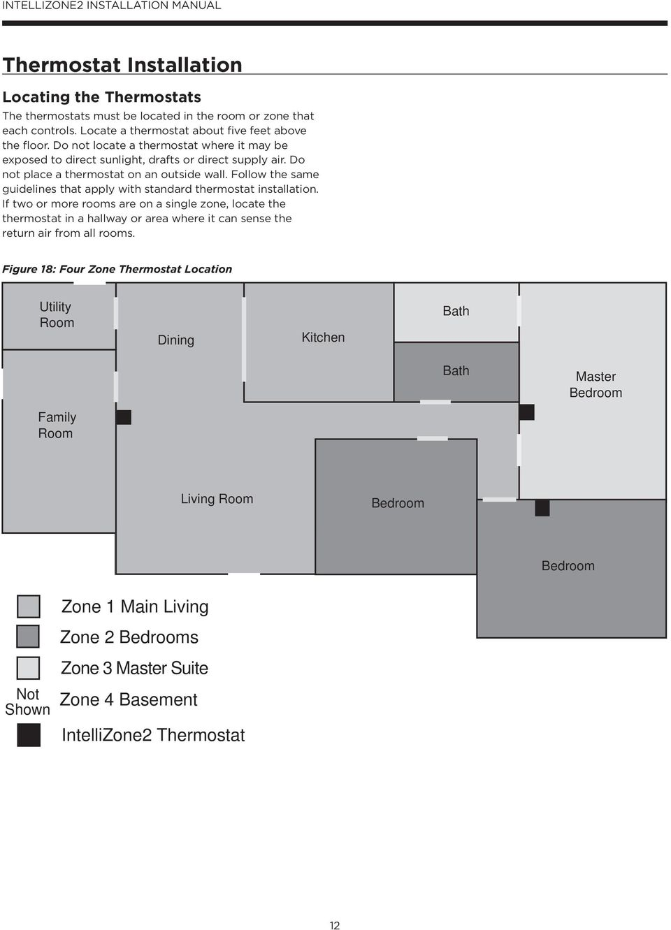 Intellizone2 Installation Manual Pdf Dual Zone Thermostat Wiring Diagram Follow The Same Guidelines That Apply With Standard