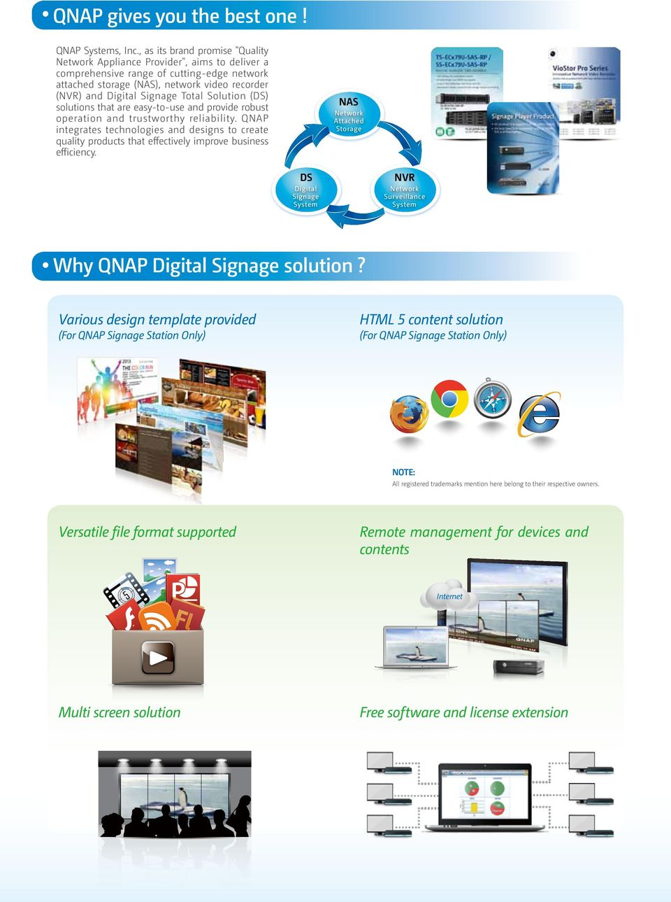 QNAP gives you the best one! Why QNAP Digital Signage