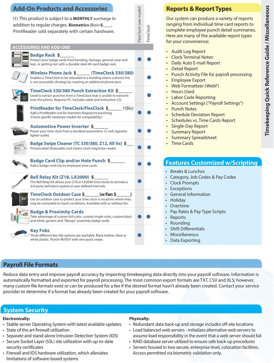 Timekeeping Quick Reference Guide - PDF
