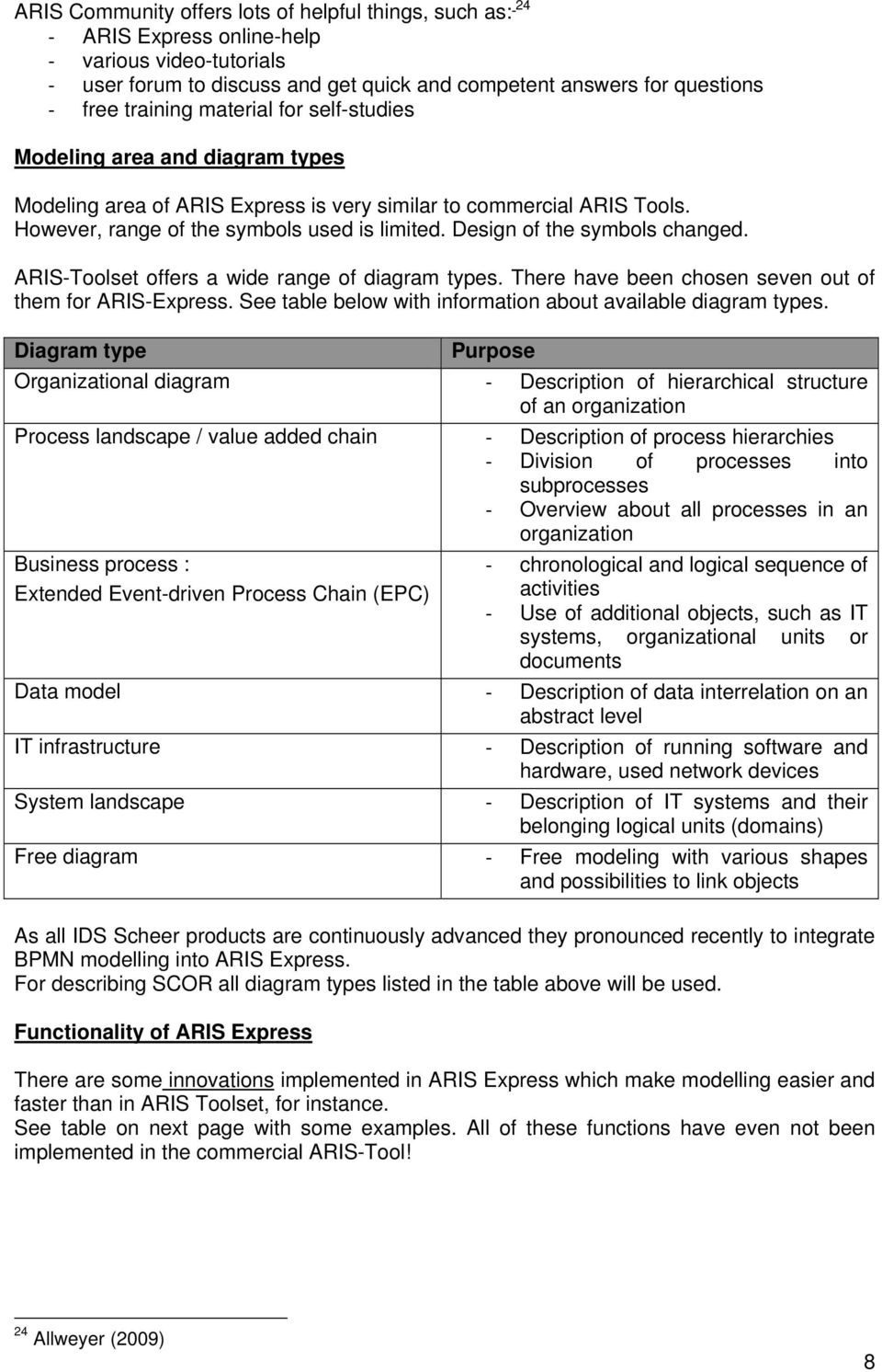 Mit aris express zum scor referenzmodell pdf design of the symbols changed aris toolset offers a wide range of diagram types ccuart Image collections