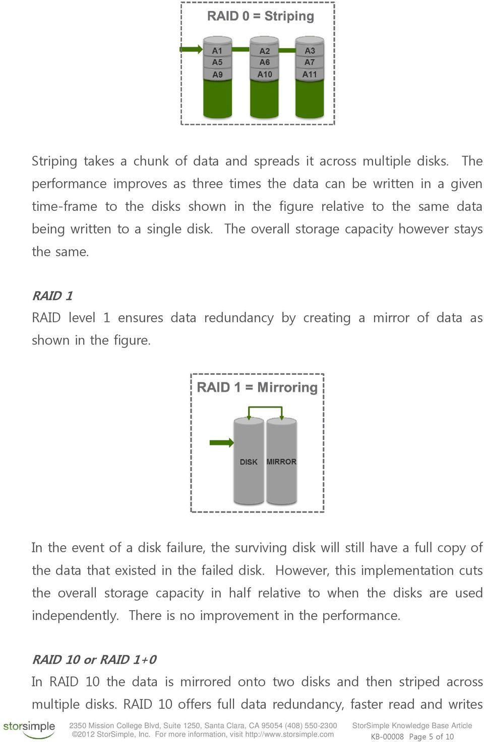The overall storage capacity however stays the same. RAID 1 RAID level 1 ensures data redundancy by creating a mirror of data as shown in the figure.