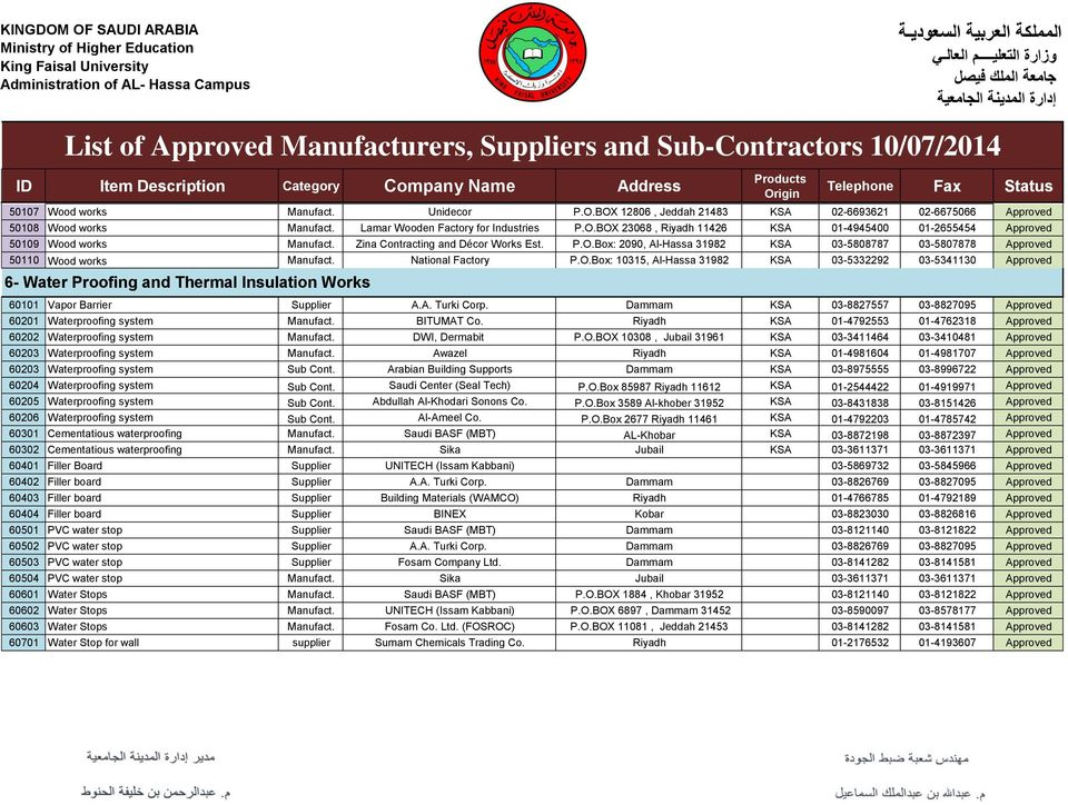 List of Approved Manufacturers, Suppliers and Sub