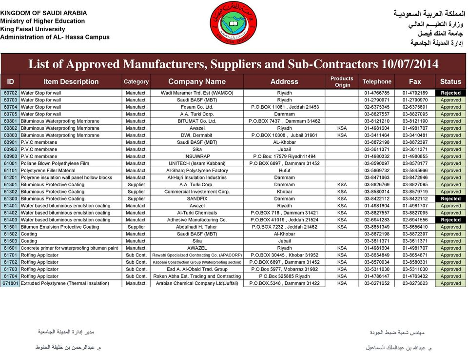 List of Approved Manufacturers, Suppliers and Sub-Contractors 10/07/ PDF