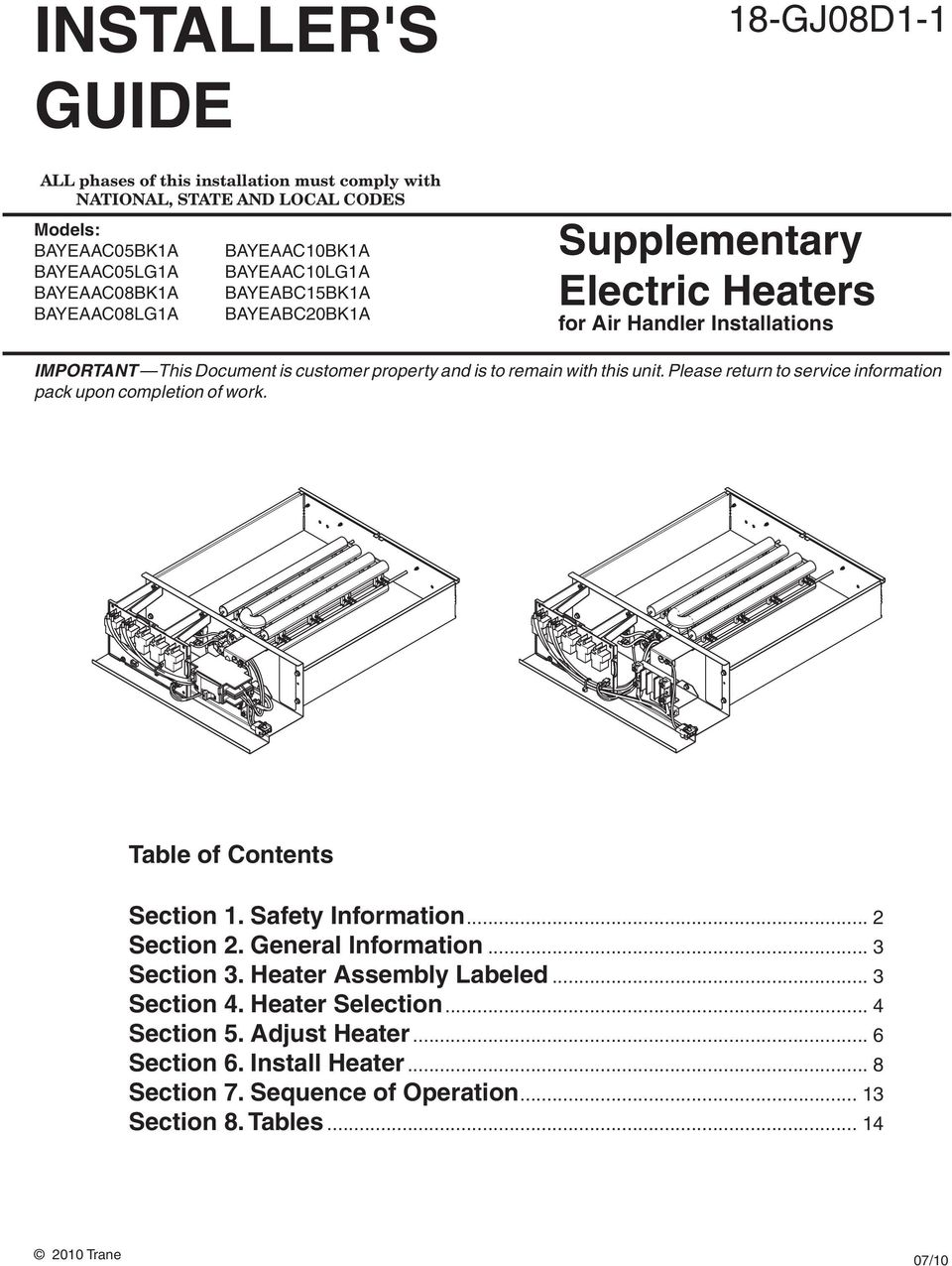 Installers Guide Supplementary Electric Heaters 18 Gj08d1 1 Table Truck Heater Wiring Diagram Besides Garage Door Opener Unit Please Return To Service Information Pack Upon Completion Of Work Contents
