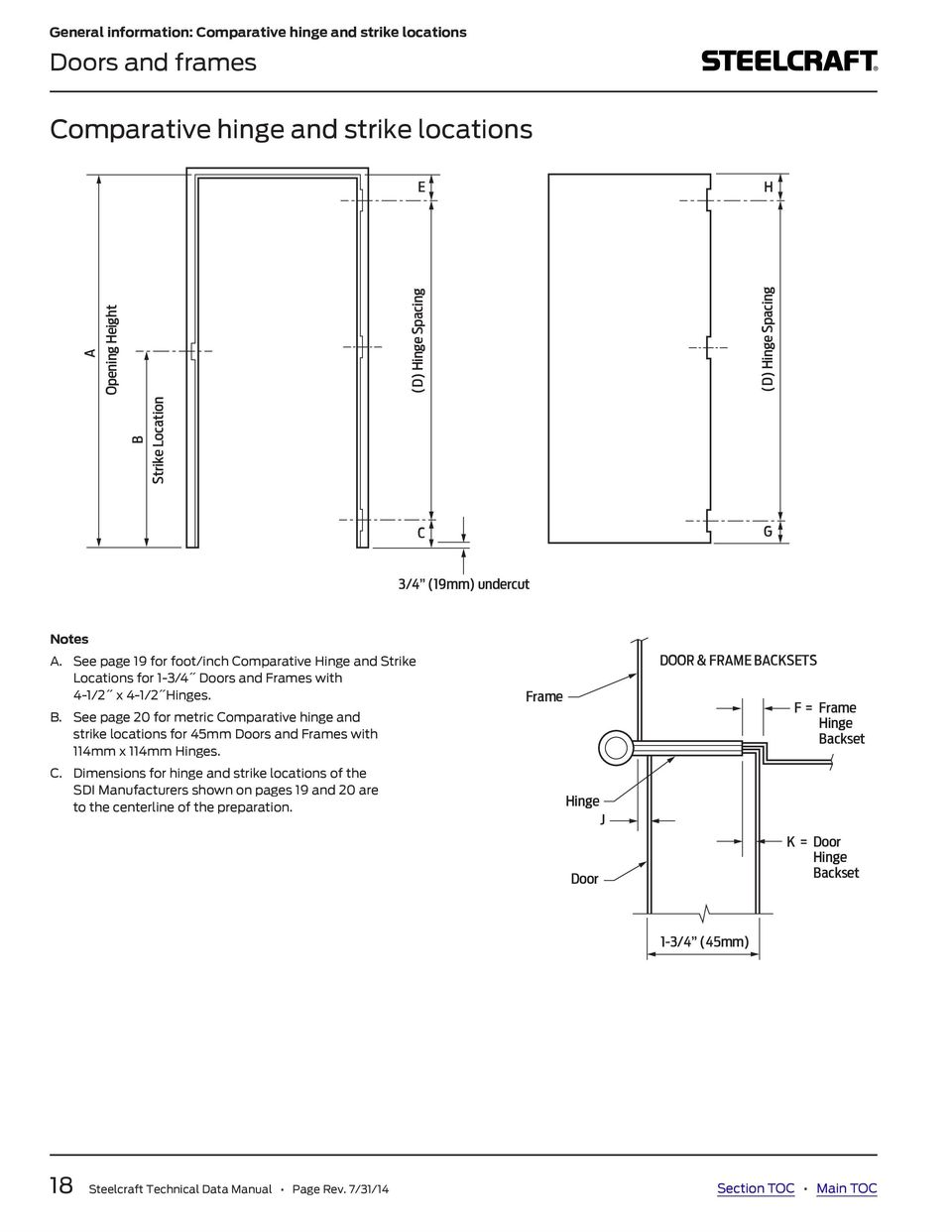 Doors and frames. Technical data manual 2015 rev. 8/17/15 - PDF