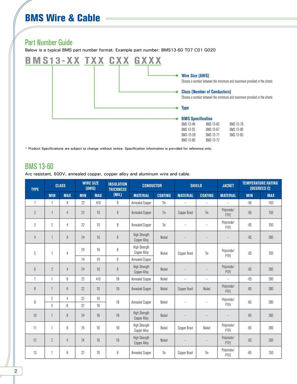 AFTERMARKET SERVICES WIRE & CABLE GUIDE - PDF