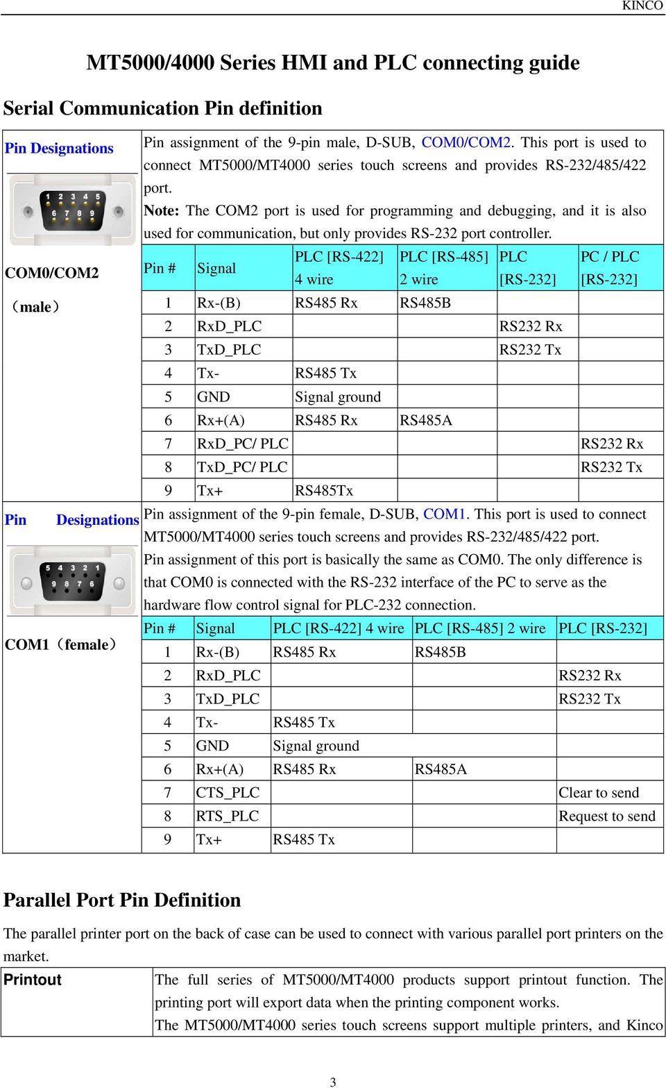 CONTENTS MT5000/4000 SERIES HMI AND PLC CONNECTING GUIDE PDF