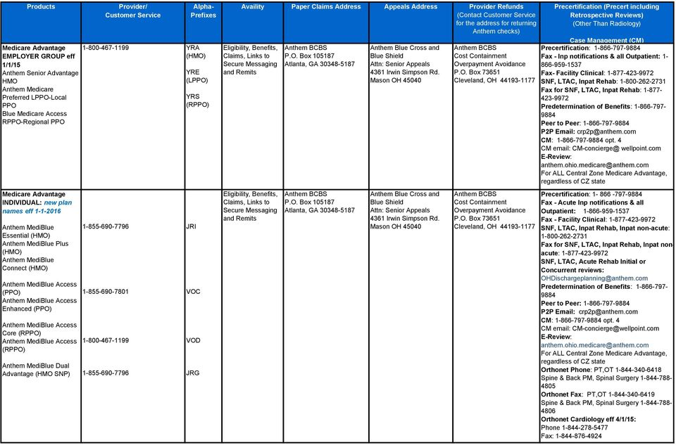 Ready Reference Guide UPDATE Anthem Blue Cross and Blue