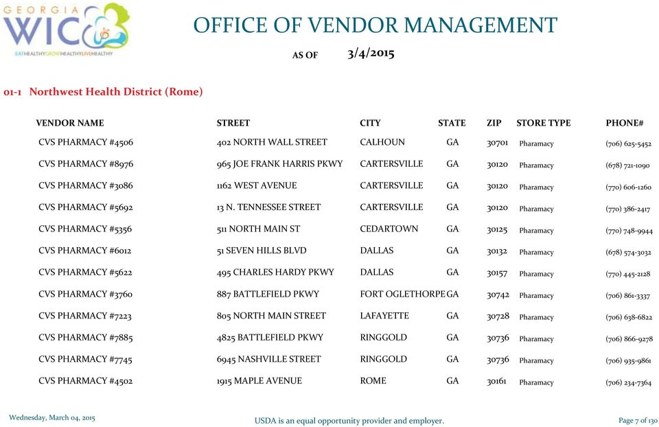office of vendor management pdf