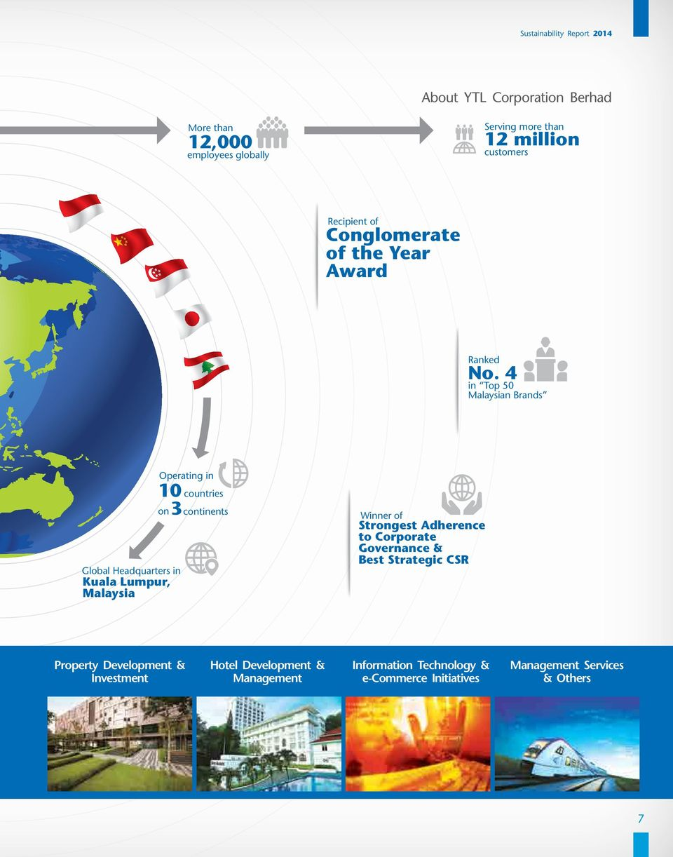 YTL GROUP sustainability report the journey continues