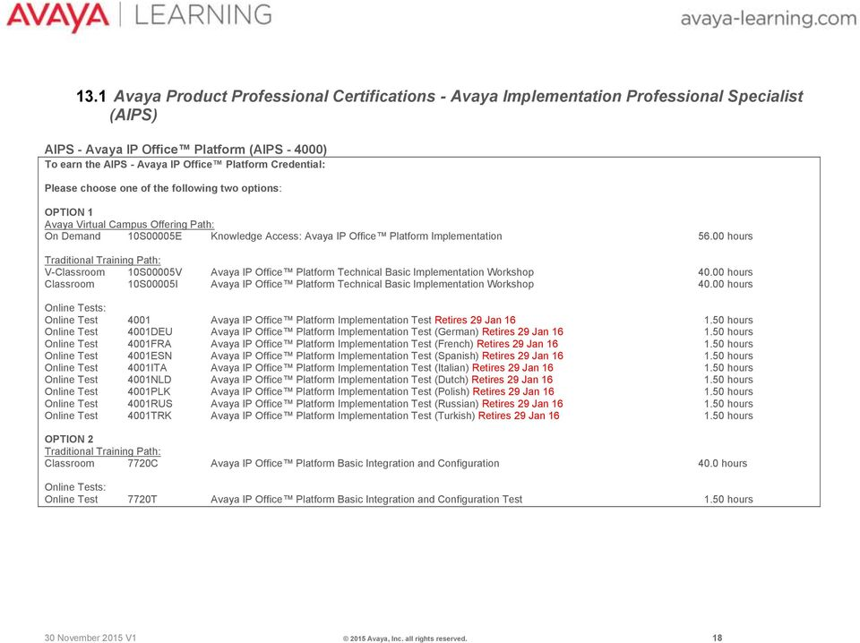 Avaya Services Credential Guide - PDF