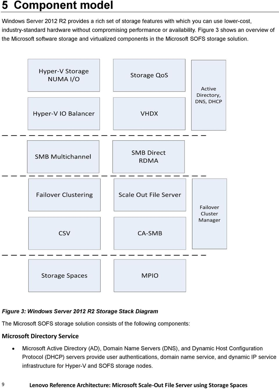 page_12 reference architecture microsoft scale out file server using