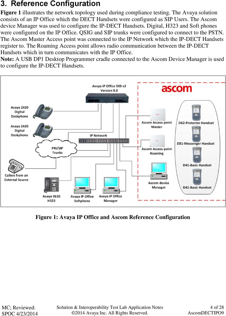 The Ascom Master Access point was connected to the IP Network which the IP-DECT Handsets register to.