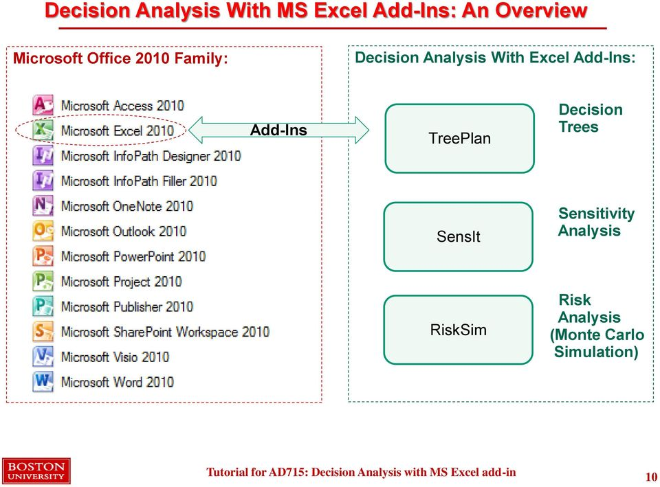 Tutorial for AD715: Decision Analysis with MS Excel Add-Ins - PDF
