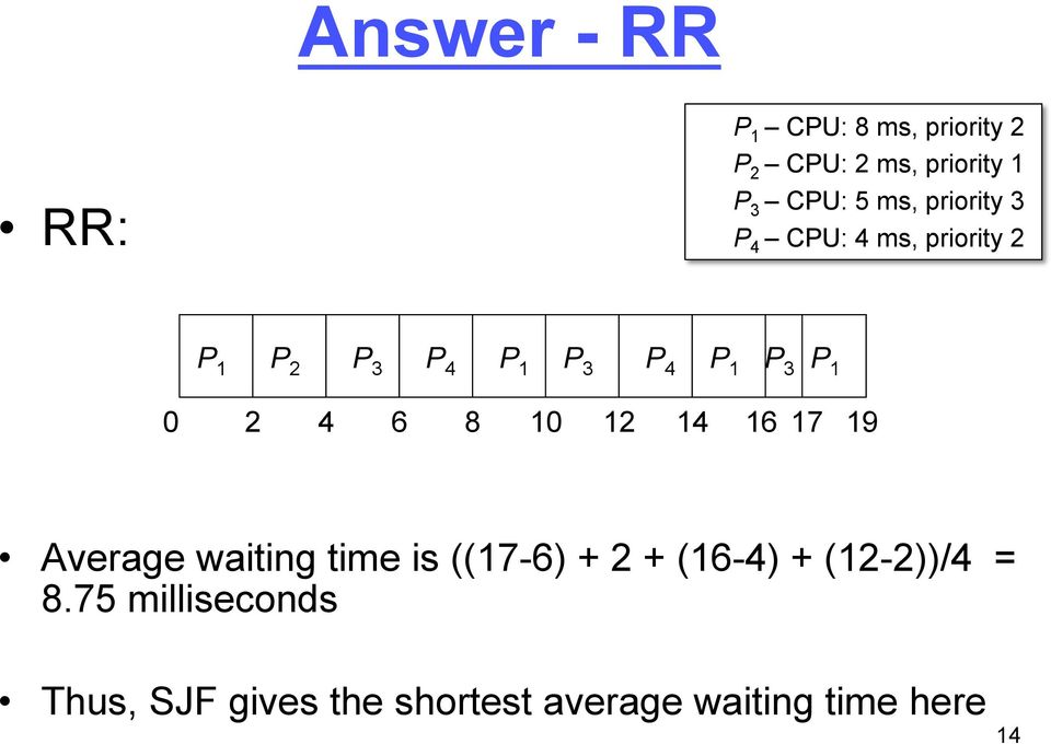 0 2 4 6 8 10 12 14 16 17 19 Average waiting time is ((17-6) + 2 + (16-4) +