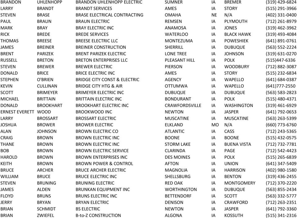 Contractors As Of First Name Last Name Company Name City