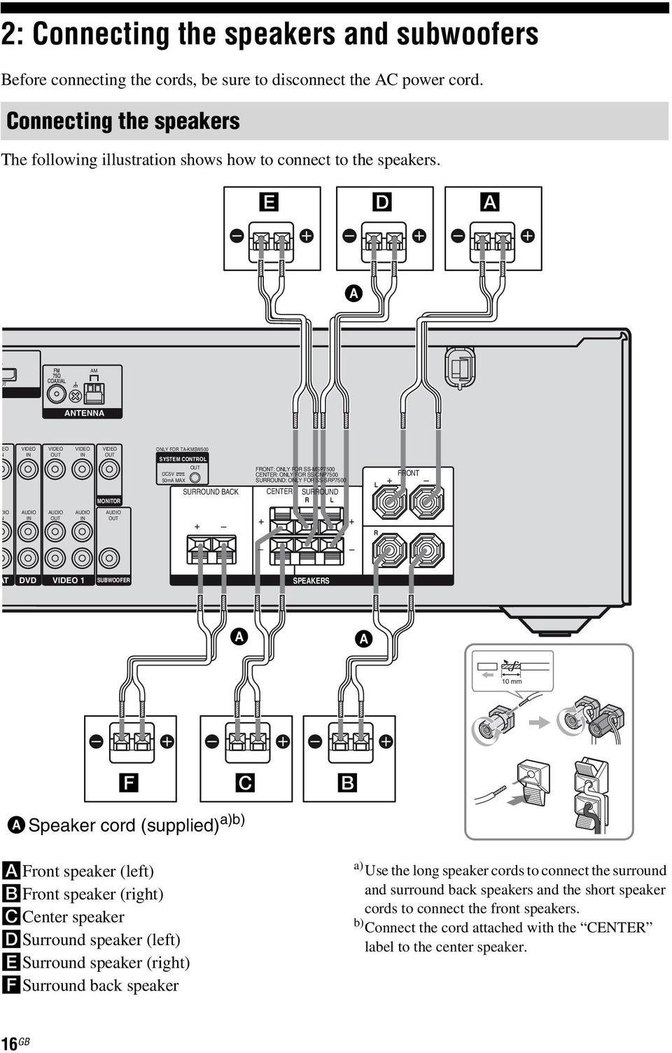 1 Home Theatre System Operating Instructions Ht Ddw Sony Connecting Pioneer Bdp 320 To Av Receiver Or Amplifier Cable Harness Diagram Ss Cnp7500 Surround Only For Srp7500 Center R L Front Dio N