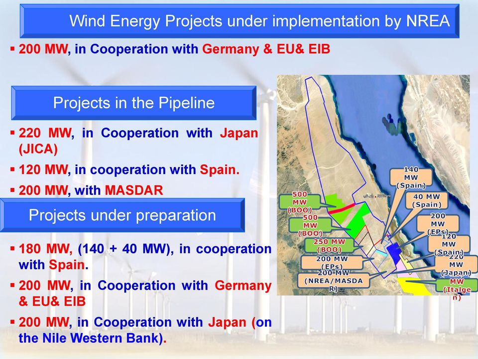 200 MW, with MASDAR Projects under preparation 180 MW, (140 + 40 MW), in cooperation with Spain.