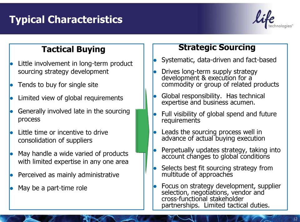global sourcing and supply pdf