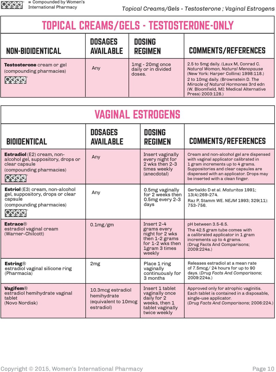 FEMALE HORMONE THERAPY OPTIONS - PDF