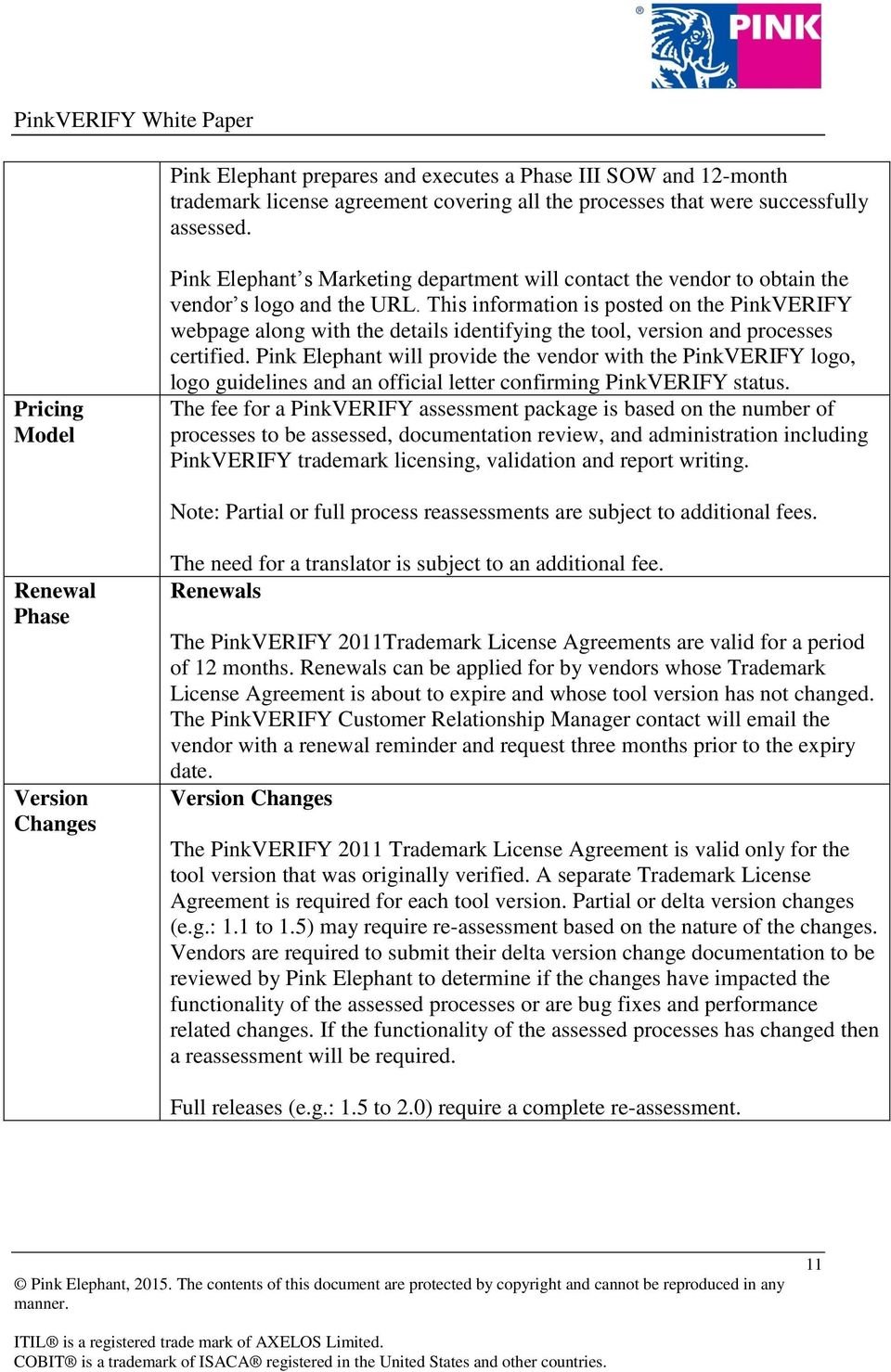 Pinkverify 2011 It Service Management Tool Assessment Produced By