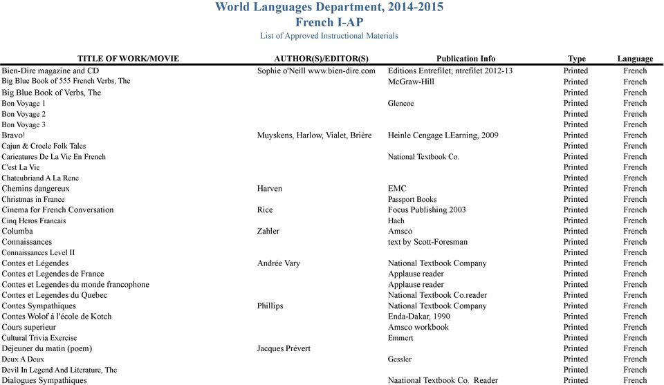 World Languages Department French I AP List Of Approved