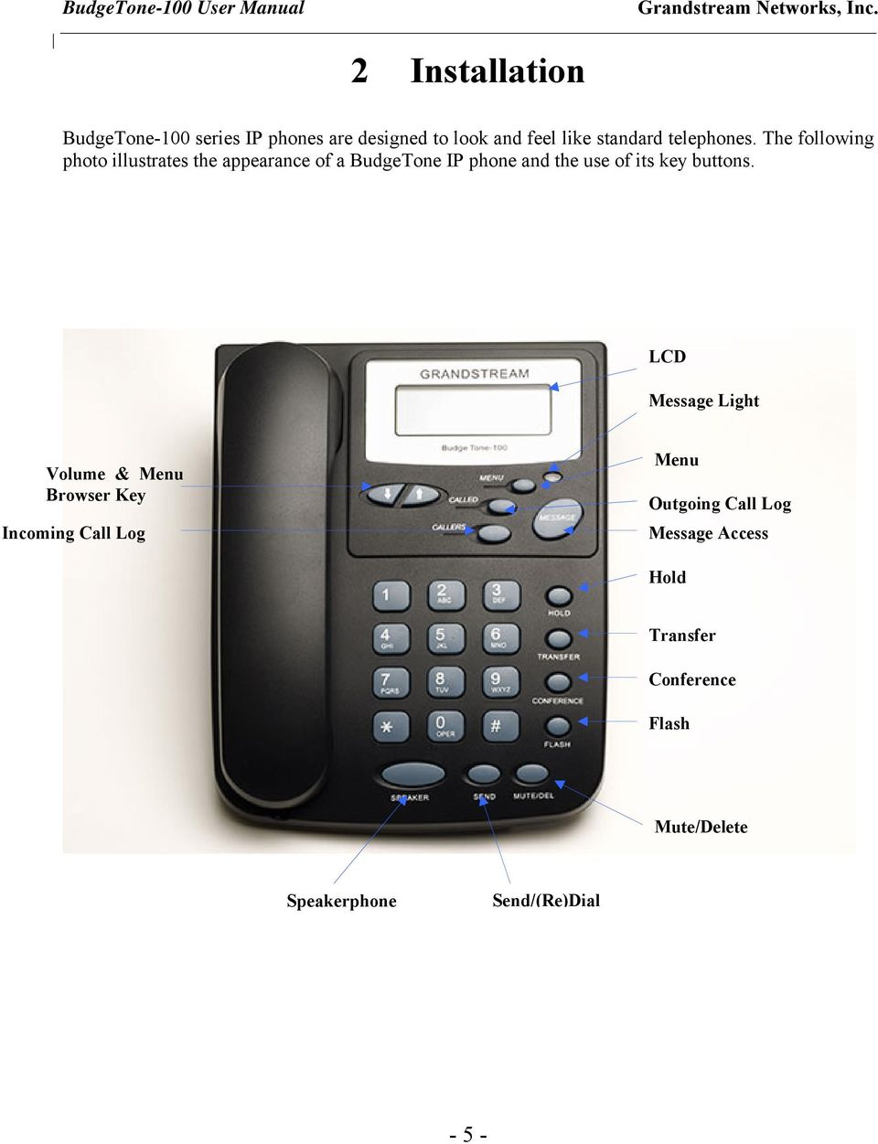 The following photo illustrates the appearance of a BudgeTone IP phone and  the use of its