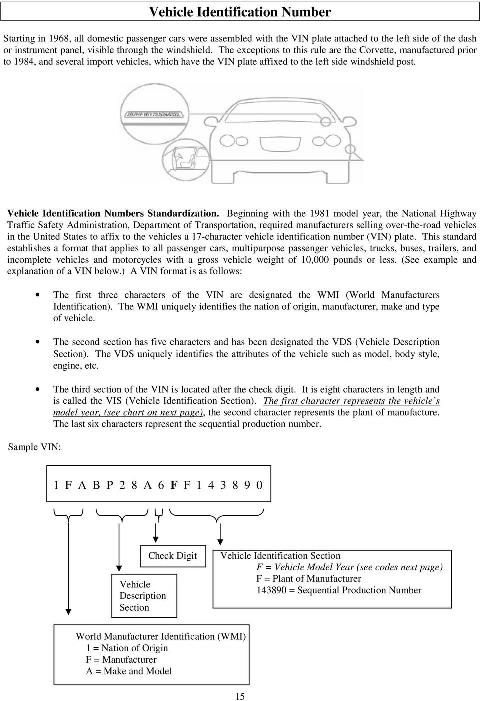 State Of New Hampshire Pdf 2010 Town And Country 3 8 Engine Diagram Vehicle Identification Numbers Standardization