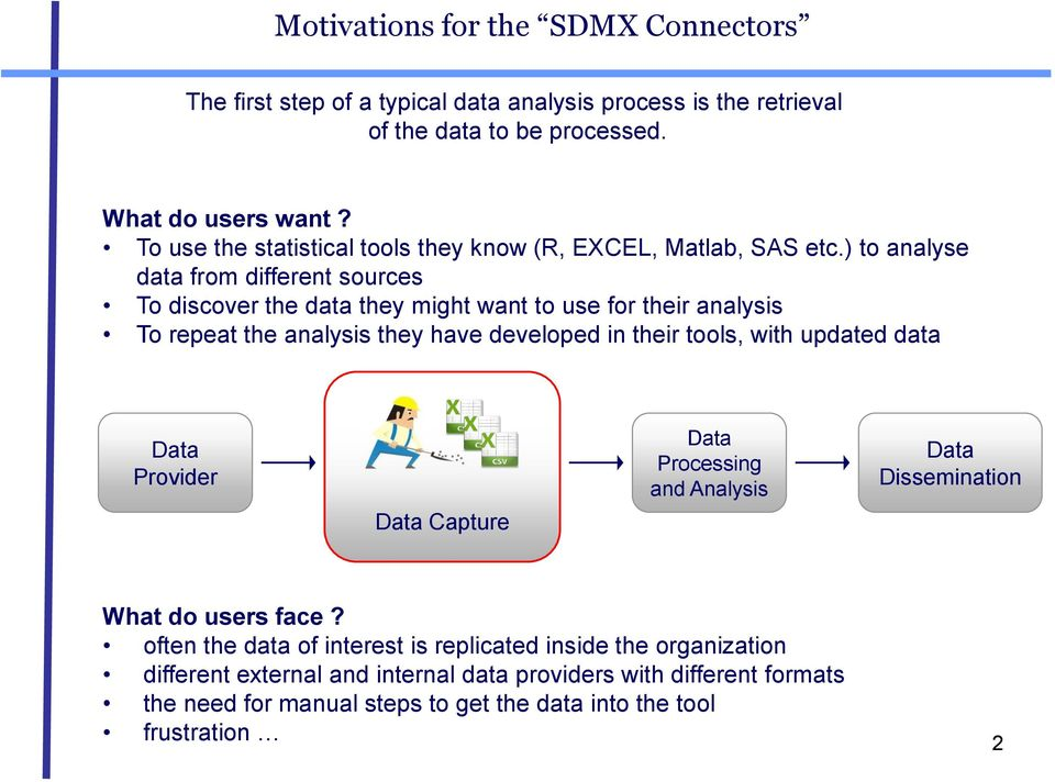 SDMX Connectors: using SDMX data in statistical packages and