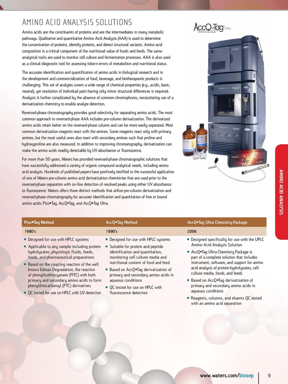 Application of uplc amino acid analysis solution to foods and.