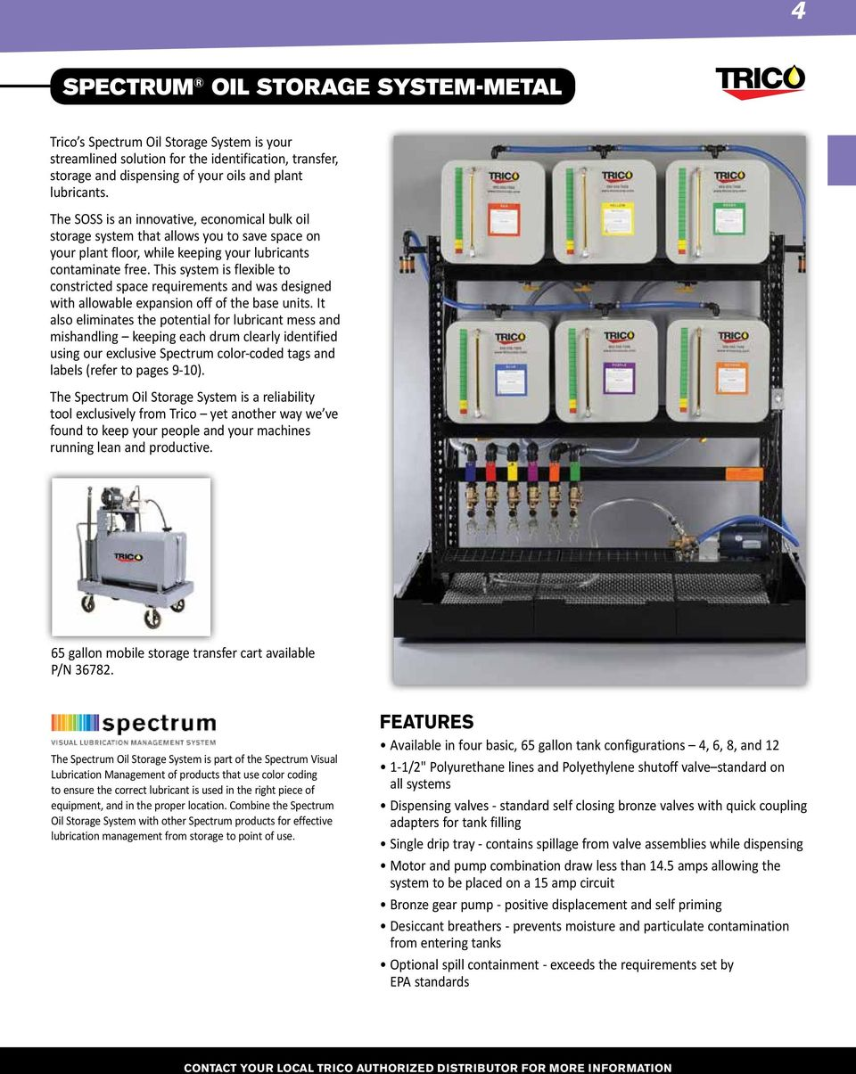 PRODUCT CATALOG TOTAL LUBRICATION MANAGEMENT SOLUTIONS CONTACT YOUR